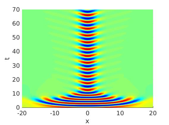 Quintic Equation cubic-quintic c...