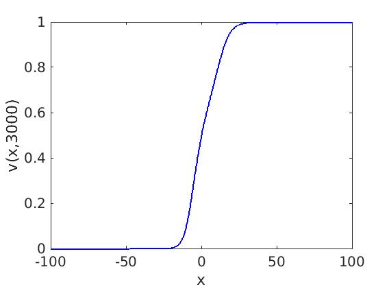 Quintic Equation Quintic Nagumo ...